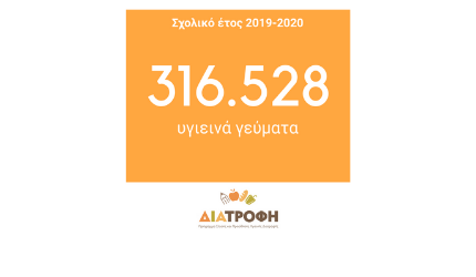 Ολοκληρώθηκε η 9η χρονιά του Προγράμματος ΔΙΑΤΡΟΦΗ σε σχολεία ευπαθών περιοχών - Δίπλα στους μαθητές και την περίοδο της πανδημίας